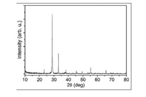 X-ray diffraction pattern for Mn 2 O 3 nanoparticles