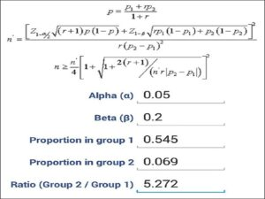 Power analysis for sample sufficiency. Footnotes: Minimum total sample: 54; Minimum sample in group 1: 9; Minimum sample in group 2: 45; Correction for continuity: Yes